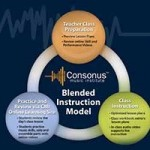 K12 Blended Music Instruction Model
